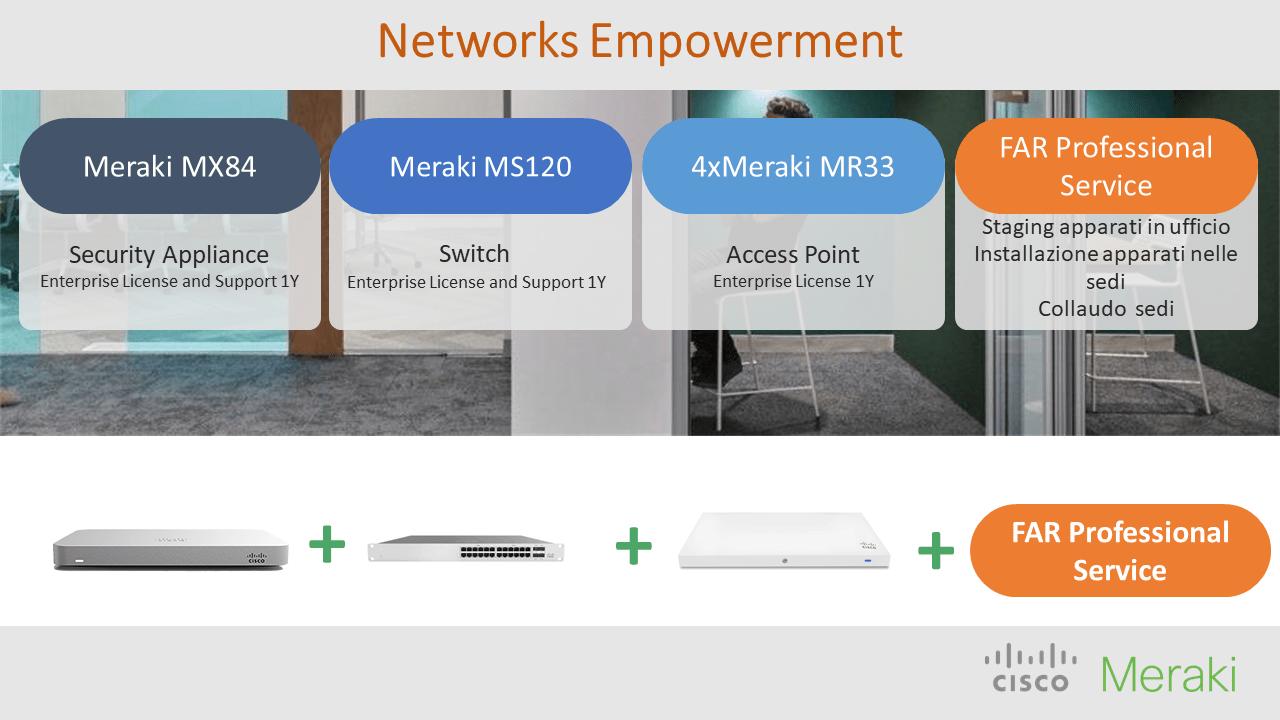 Soluzioni di rete per la PMI